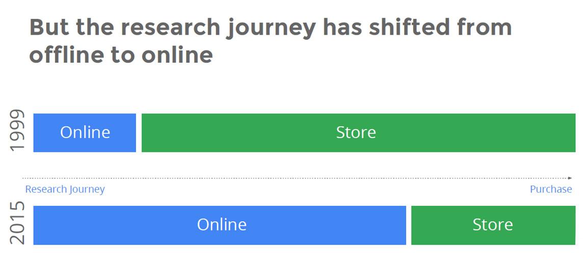 google-retail16